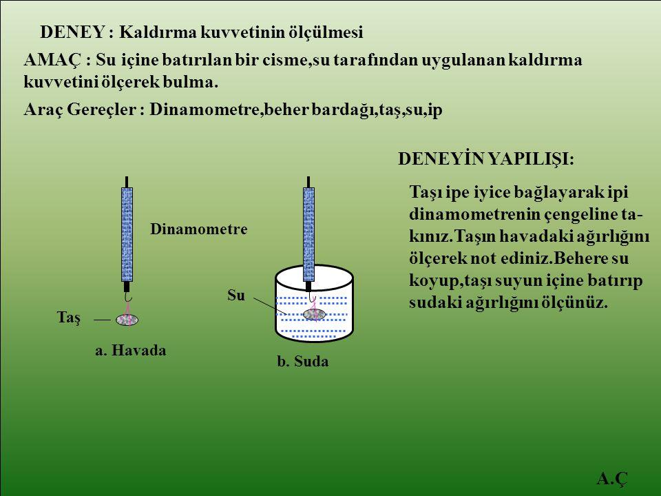 A.Ç Dinamometre Taş Su a. Havada b. Suda DENEY : Kaldırma kuvvetinin ölçülmesi AMAÇ : Su içine batırılan bir cisme,su tarafından uygulanan kaldırma ku