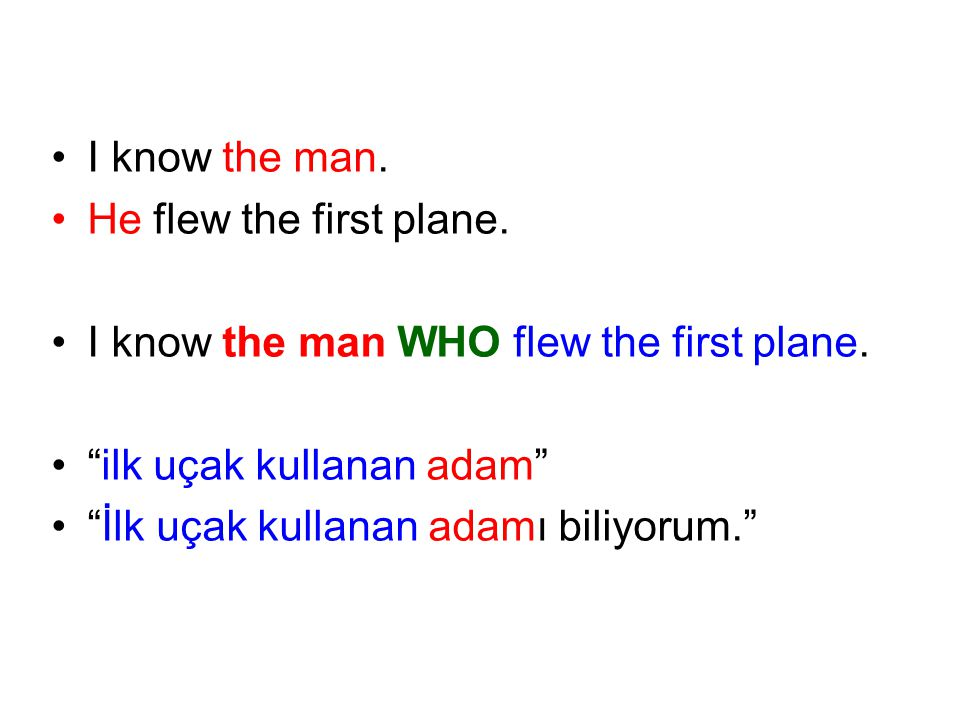 I know the man.He flew the first plane. I know the man WHO flew the first plane.
