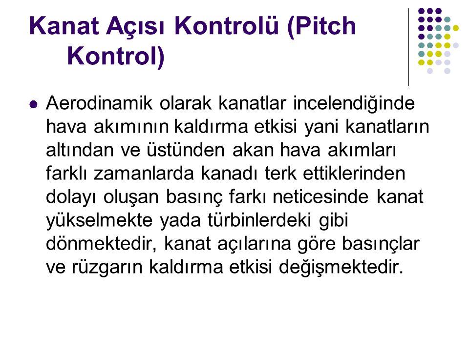 Kanat Açısı Kontrolü (Pitch Kontrol) Aerodinamik olarak kanatlar incelendiğinde hava akımının kaldırma etkisi yani kanatların altından ve üstünden aka