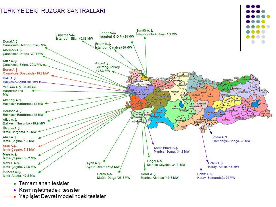 TÜRKİYE'DEKİ RÜZGAR SANTRALLARI Ares A.Ş. İzmir-Çeşme / 7,2 MW Bores A.Ş. Çanakkale-Bozcaada / 10,2 MW Mare A.Ş. İzmir-Çeşme / 39,2 MW Anemon A.Ş. Çan