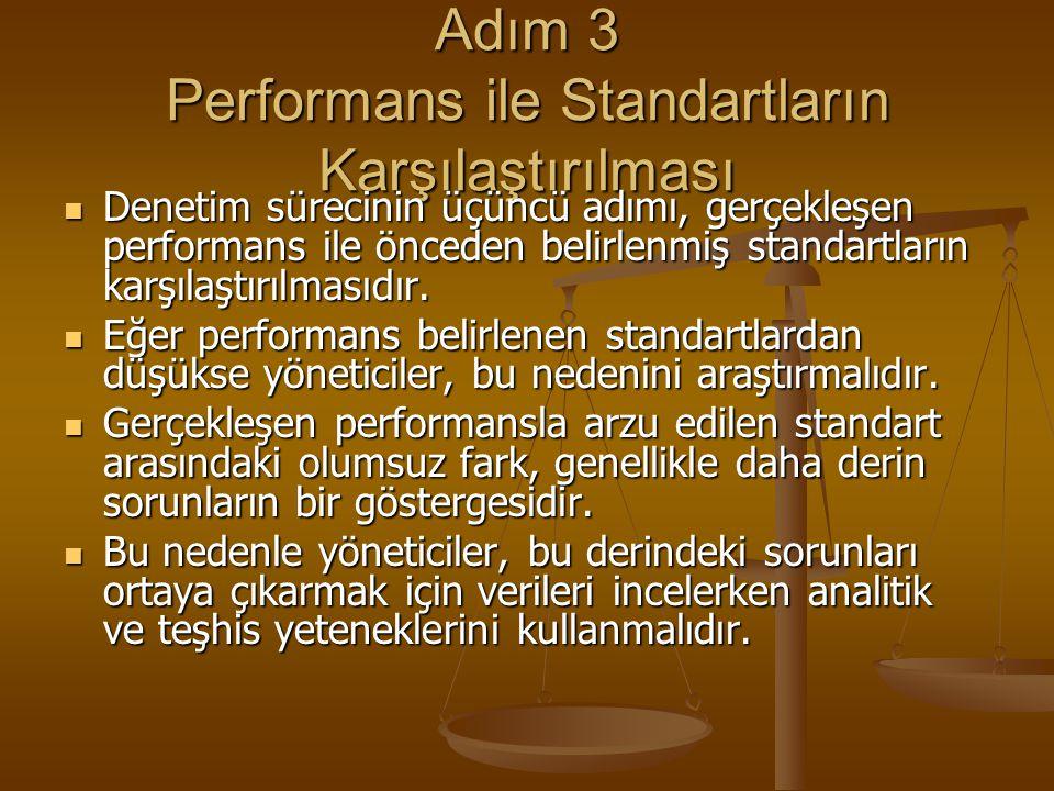 Adım 3 Performans ile Standartların Karşılaştırılması Denetim sürecinin üçüncü adımı, gerçekleşen performans ile önceden belirlenmiş standartların kar