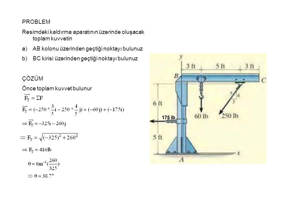 PROBLEM Resimdeki kaldırma aparatının üzerinde oluşacak toplam kuvvetin a)AB kolonu üzerinden geçtiği noktayı bulunuz b)BC kirisi üzerinden geçtiği no