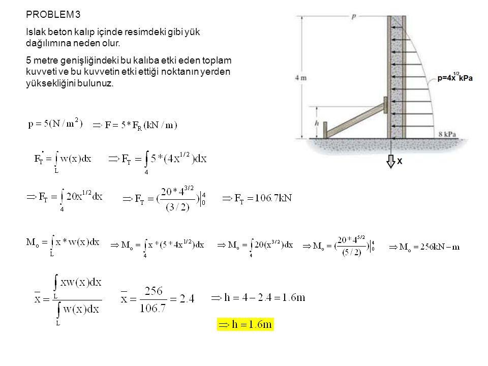 PROBLEM 3 Islak beton kalıp içinde resimdeki gibi yük dağılımına neden olur. 5 metre genişliğindeki bu kalıba etki eden toplam kuvveti ve bu kuvvetin
