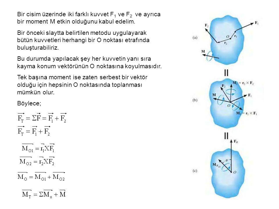 PROBLEM Yandaki sistemde, O noktasında ortaya çıkacak toplam kuvvet ve Momenti bulunuz ÇÖZÜM Öncelikle çift kuvvetler moment olarak O noktasına taşınır M C =200*1= 200N-m Sonra toplam kuvvetler kartezyen koordinatlarda bulunarak skalar büyüklüğe çevrilir Sonra A ve B deki kuvvetlerin O noktasına taşınabilmesi için bu kuvvetlerin O noktasına göre momentleri bulunur.