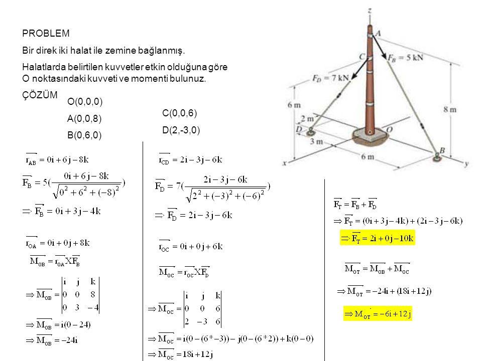 PROBLEM Bir direk iki halat ile zemine bağlanmış. Halatlarda belirtilen kuvvetler etkin olduğuna göre O noktasındaki kuvveti ve momenti bulunuz. ÇÖZÜM