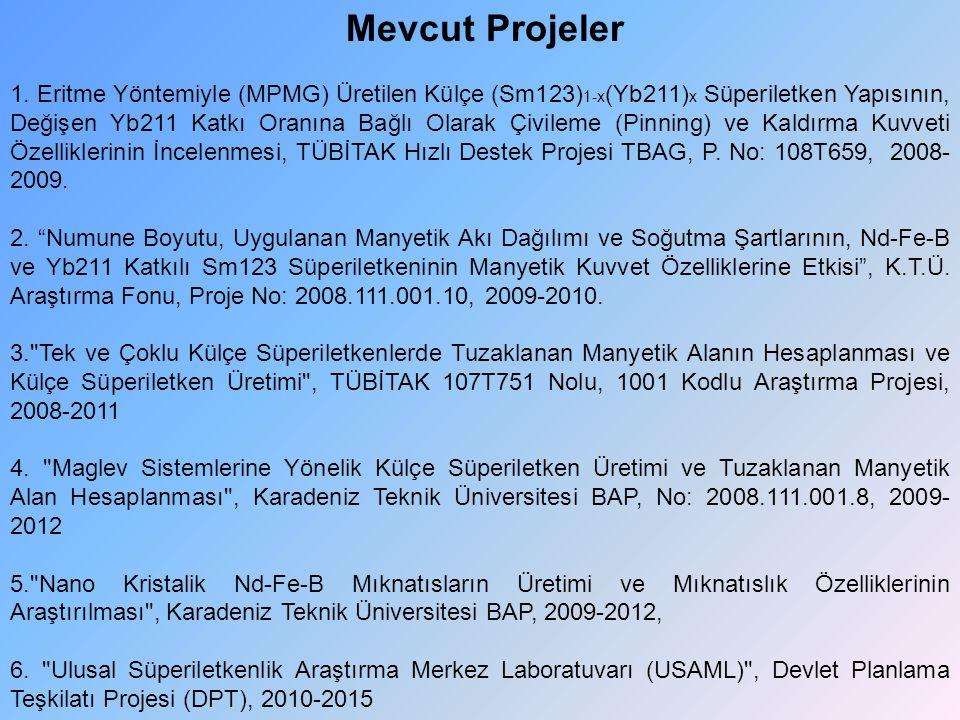 Mevcut Projeler 1. Eritme Yöntemiyle (MPMG) Üretilen Külçe (Sm123) 1-x (Yb211) x Süperiletken Yapısının, Değişen Yb211 Katkı Oranına Bağlı Olarak Çivi