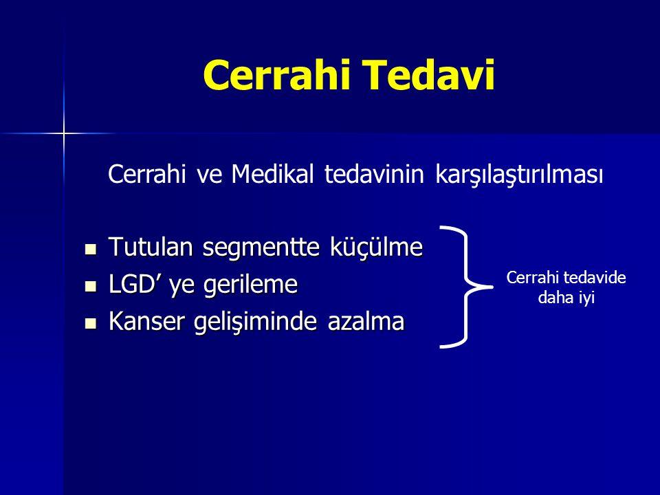 Cerrahi Tedavi Tutulan segmentte küçülme Tutulan segmentte küçülme LGD' ye gerileme LGD' ye gerileme Kanser gelişiminde azalma Kanser gelişiminde azal