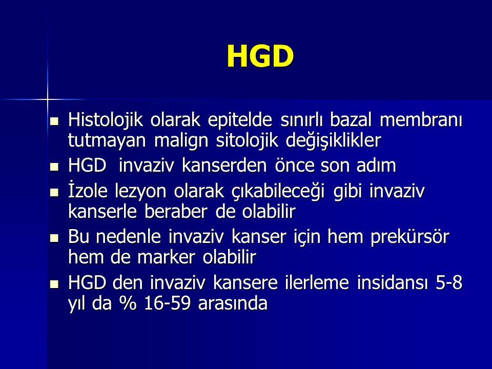 HGD Histolojik olarak epitelde sınırlı bazal membranı tutmayan malign sitolojik değişiklikler Histolojik olarak epitelde sınırlı bazal membranı tutmay
