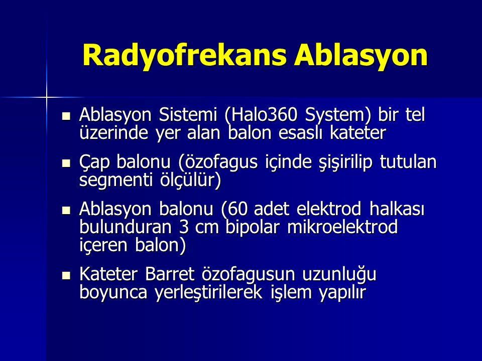 Radyofrekans Ablasyon Ablasyon Sistemi (Halo360 System) bir tel üzerinde yer alan balon esaslı kateter Ablasyon Sistemi (Halo360 System) bir tel üzeri