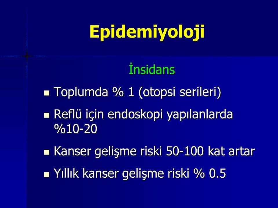 Risk Faktörleri Erkek cinsiyet Erkek cinsiyet Sigara öyküsü Sigara öyküsü Obezite Obezite Etnik köken (Hispaniklerde ) Etnik köken (Hispaniklerde ) Yaş (50-60 ) Yaş (50-60 ) 5 yıldan uzun süre reflü semptomları 5 yıldan uzun süre reflü semptomları