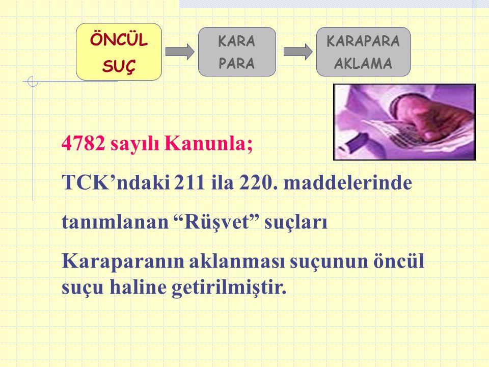 """ÖNCÜL SUÇ KARA PARA KARAPARA AKLAMA 4782 sayılı Kanunla; TCK'ndaki 211 ila 220. maddelerinde tanımlanan """"Rüşvet"""" suçları Karaparanın aklanması suçunun"""