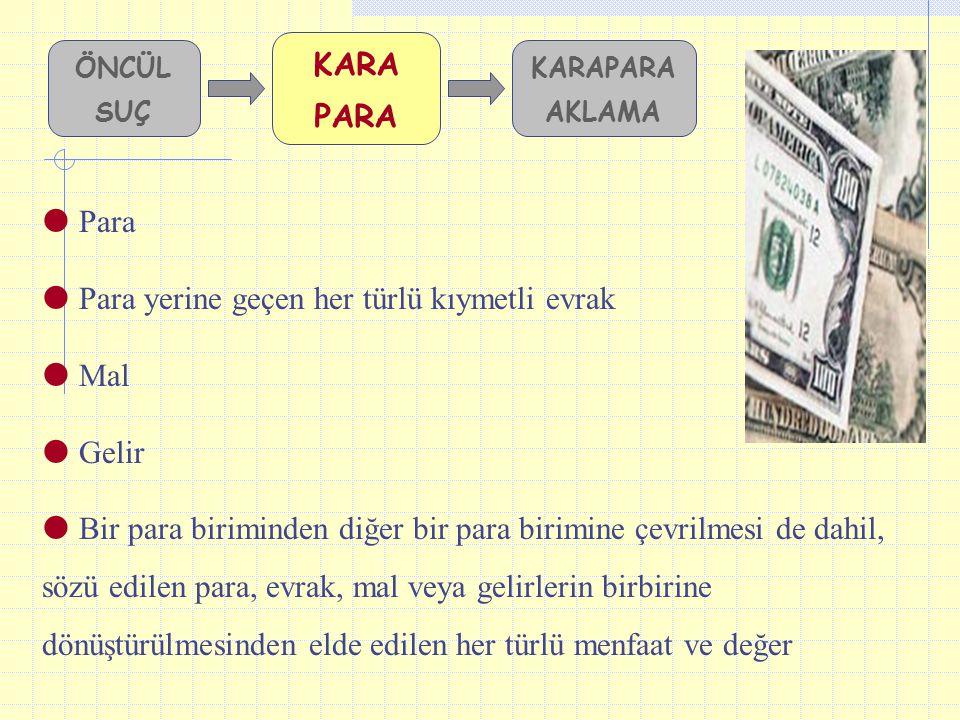   Para   Para yerine geçen her türlü kıymetli evrak   Mal   Gelir   Bir para biriminden diğer bir para birimine çevrilmesi de dahil, sözü ed