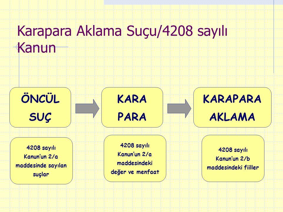ÖNCÜL SUÇ KARA PARA KARAPARA AKLAMA Karapara Aklama Suçu/4208 sayılı Kanun 4208 sayılı Kanun'un 2/b maddesindeki fiiller 4208 sayılı Kanun'un 2/a madd