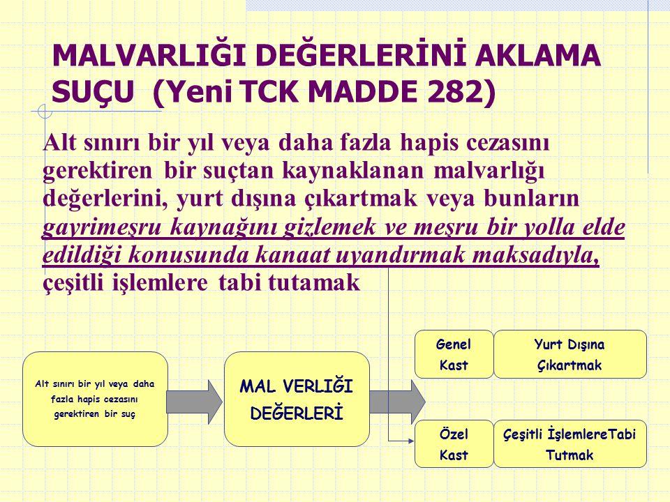 MALVARLIĞI DEĞERLERİNİ AKLAMA SUÇU (Yeni TCK MADDE 282) Alt sınırı bir yıl veya daha fazla hapis cezasını gerektiren bir suçtan kaynaklanan malvarlığı