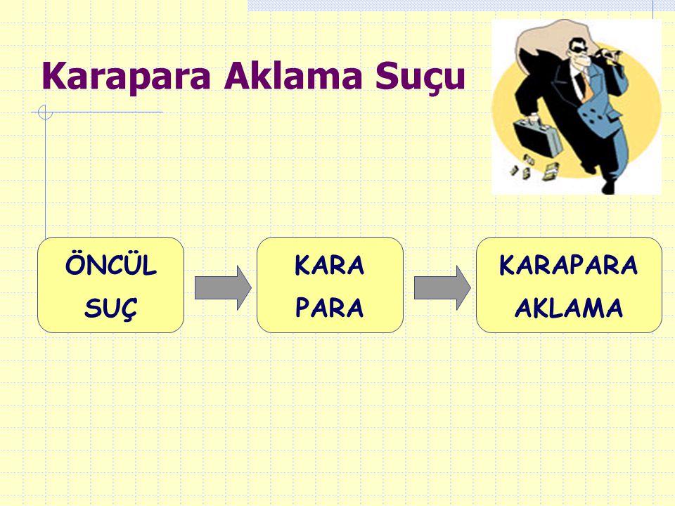 Karapara Aklama Suçu TEDBİR 4208 sayılı Kanunun 9.