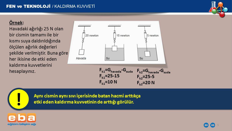 FEN ve TEKNOLOJİ / KALDIRMA KUVVETİ Kaldırma kuvveti, cismin batan hacmi dolayısıyla taşırdığı su miktarıyla orantılıdır.