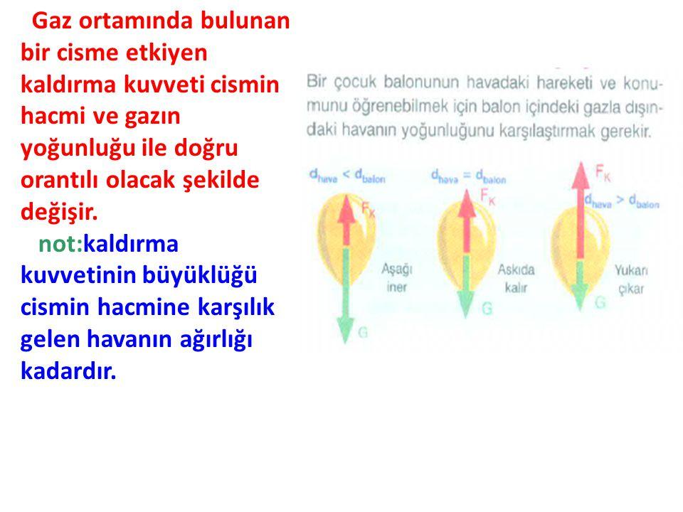 Gaz ortamında bulunan bir cisme etkiyen kaldırma kuvveti cismin hacmi ve gazın yoğunluğu ile doğru orantılı olacak şekilde değişir. not:kaldırma kuvve