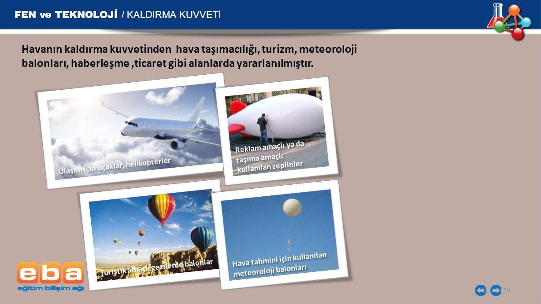 FEN ve TEKNOLOJİ / KALDIRMA KUVVETİ 10 Havanın kaldırma kuvvetinden hava taşımacılığı, turizm, meteoroloji balonları, haberleşme,ticaret gibi alanlard