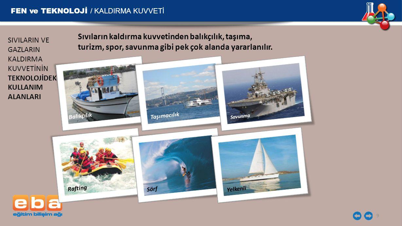 FEN ve TEKNOLOJİ / KALDIRMA KUVVETİ 10 Havanın kaldırma kuvvetinden hava taşımacılığı, turizm, meteoroloji balonları, haberleşme,ticaret gibi alanlarda yararlanılmıştır.