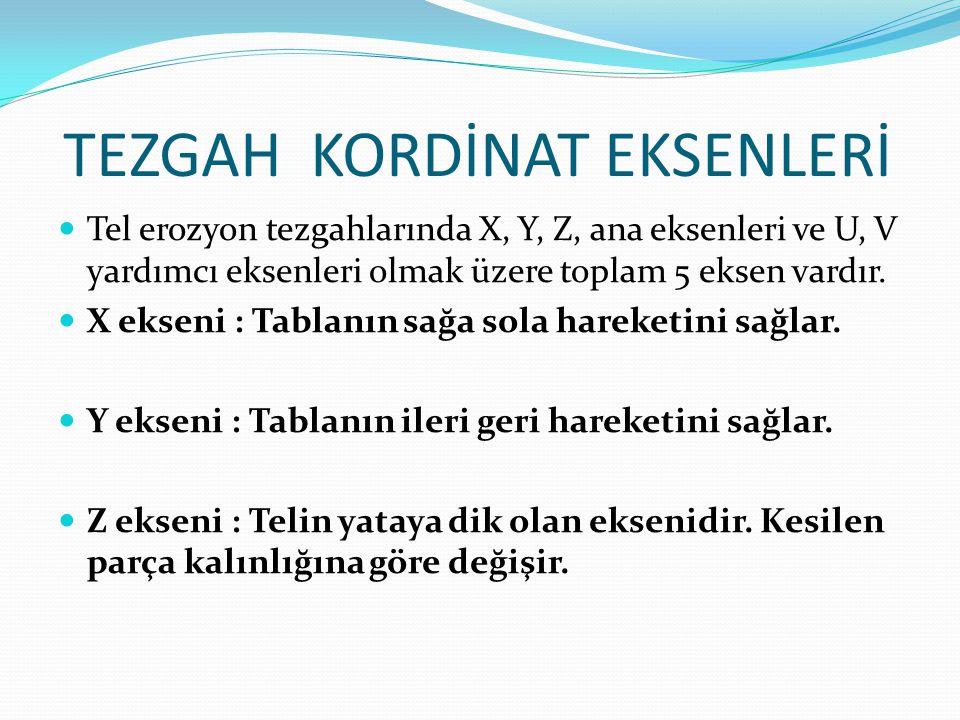 TEZGAH KORDİNAT EKSENLERİ Tel erozyon tezgahlarında X, Y, Z, ana eksenleri ve U, V yardımcı eksenleri olmak üzere toplam 5 eksen vardır. X ekseni : Ta