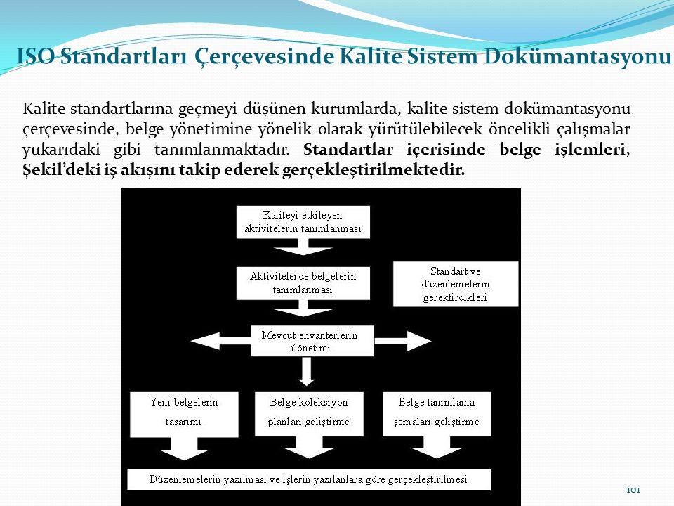 ISO Standartları Çerçevesinde Kalite Sistem Dokümantasyonu Kalite standartlarına uyum gereklilikleri için geniş bir stratejik eylem planının oluşturul