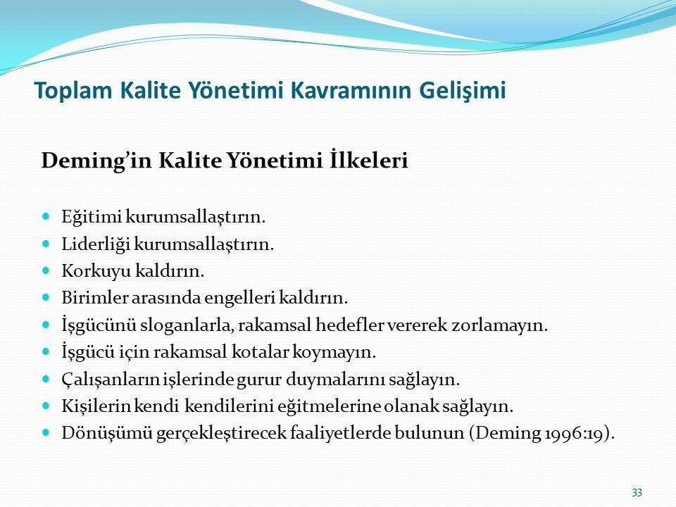 Deming'in Kalite Yönetimi İlkeleri Deming tarafından belirlenen, kalite yönetiminin temelleri olarak görülen 14 ilke aşağıda verilmektedir: Ürün ve hi