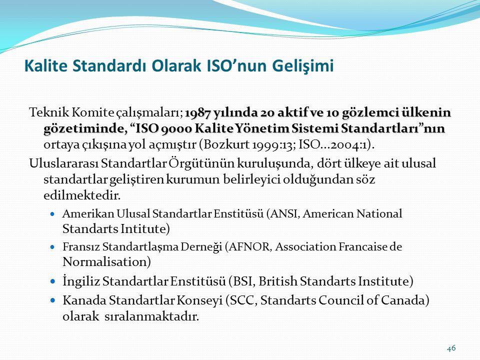 """Kalite Standardı Olarak ISO'nun Gelişimi ISO 9000 """"Kalite Yönetimi ve Kalite Güvence Standardı"""" Kalite güvence standartları içerisinde, belirli bir al"""