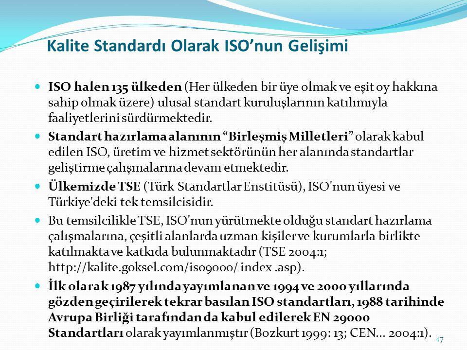 """Kalite Standardı Olarak ISO'nun Gelişimi 1987 yılında 20 aktif ve 10 gözlemci ülkenin gözetiminde, """"ISO 9000 Kalite Yönetim Sistemi Standartları""""nın T"""