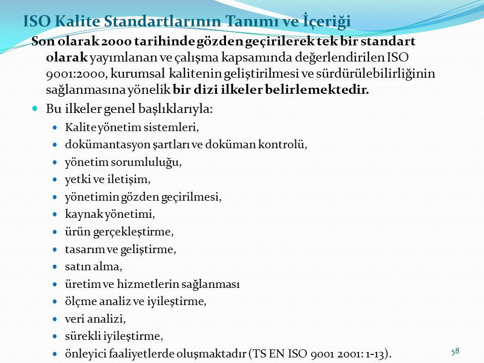 ISO Kalite Standartlarının Tanımı ve İçeriği TSE tarafından yayımlanan ISO standartları, CEN Ülkemizde TSE tarafından yayımlanan ISO standartları, CEN