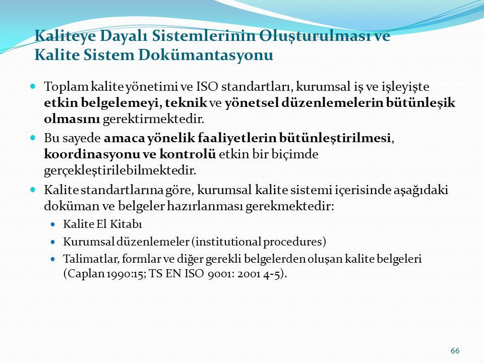 Kaliteye Dayalı Sistemlerinin Oluşturulması ve Kalite Sistem Dokümantasyonu 65