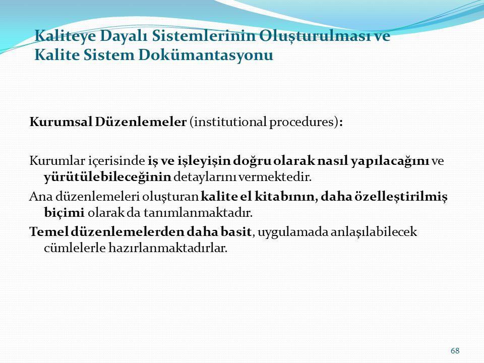 Kaliteye Dayalı Sistemlerinin Oluşturulması ve Kalite Sistem Dokümantasyonu Kalite El Kitabı: Kurumsal amaçları gerçekleştirebilmek için, kalite yönet