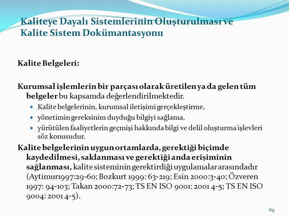 Kaliteye Dayalı Sistemlerinin Oluşturulması ve Kalite Sistem Dokümantasyonu Kurumsal Düzenlemeler (institutional procedures): Kurumlar içerisinde iş v