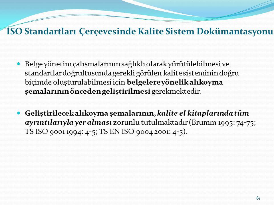 ISO Standartları Çerçevesinde Kalite Sistem Dokümantasyonu ISO standartlarının 4.2. Bölümünde Oluşturulacak düzenlemelerin ISO standartlarının 4.2. Bö