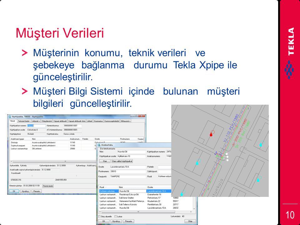 Müşteri Verileri Müşterinin konumu, teknik verileri ve şebekeye bağlanma durumu Tekla Xpipe ile günceleştirilir. Müşteri Bilgi Sistemi içinde bulunan