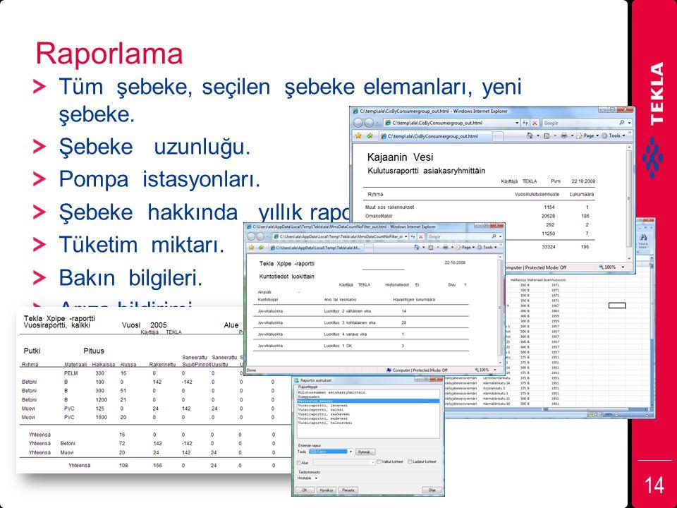 Raporlama Tüm şebeke, seçilen şebeke elemanları, yeni şebeke. Şebeke uzunluğu. Pompa istasyonları. Şebeke hakkında yıllık rapor. Tüketim miktarı. Bakı