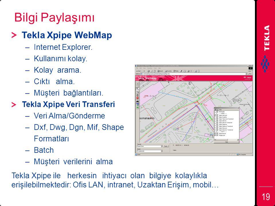Bilgi Paylaşımı Tekla Xpipe WebMap –Internet Explorer. –Kullanımı kolay. –Kolay arama. –Cıktı alma. –Müşteri bağlantıları. Tekla Xpipe Veri Transferi