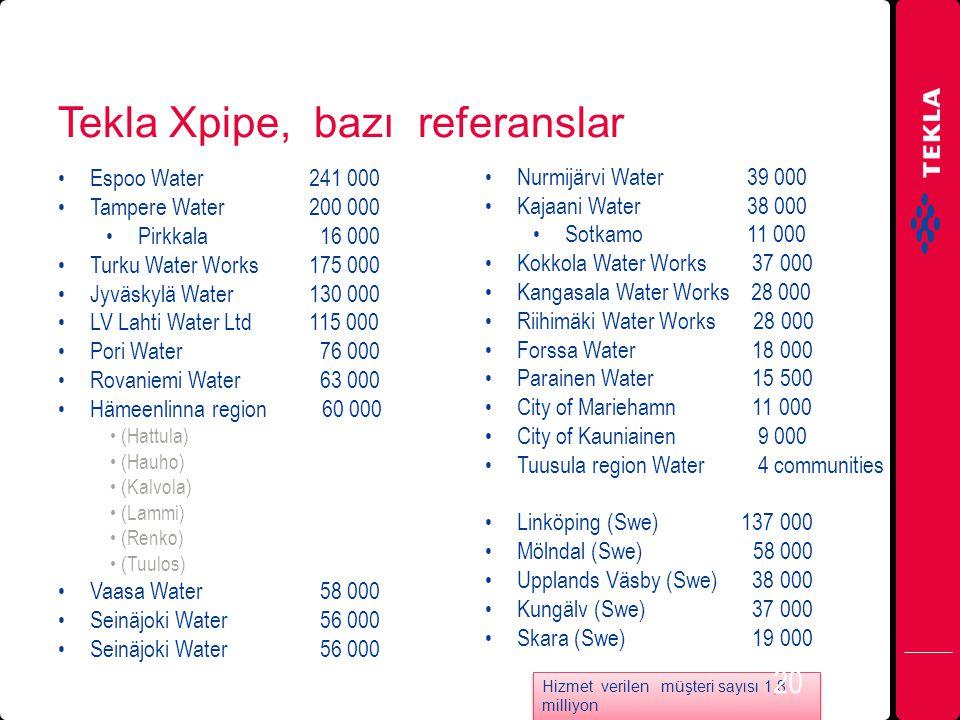 Tekla Xpipe, bazı referanslar Espoo Water 241 000 Tampere Water 200 000 Pirkkala 16 000 Turku Water Works 175 000 Jyväskylä Water 130 000 LV Lahti Wat