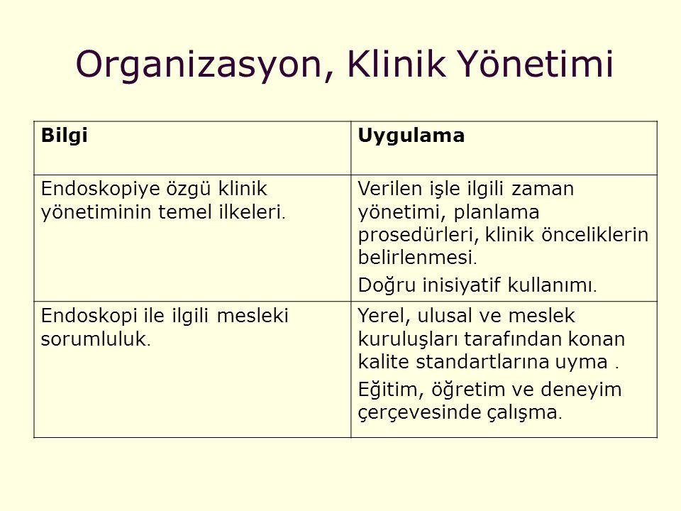 Organizasyon, Klinik Yönetimi BilgiUygulama Endoskopiye özgü klinik yönetiminin temel ilkeleri.