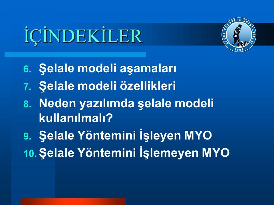 İÇİNDEKİLER 6. Şelale modeli aşamaları 7. Şelale modeli özellikleri 8. Neden yazılımda şelale modeli kullanılmalı? 9. Şelale Yöntemini İşleyen MYO 10.