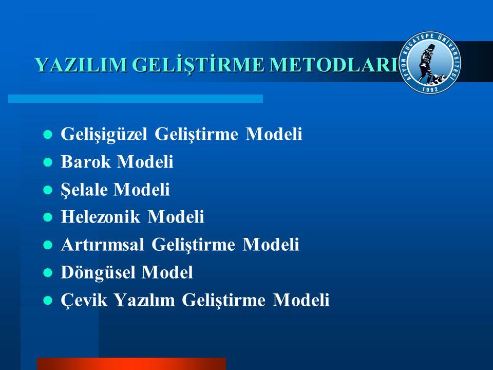 YAZILIM GELİŞTİRME METODLARI Gelişigüzel Geliştirme Modeli Barok Modeli Şelale Modeli Helezonik Modeli Artırımsal Geliştirme Modeli Döngüsel Model Çev