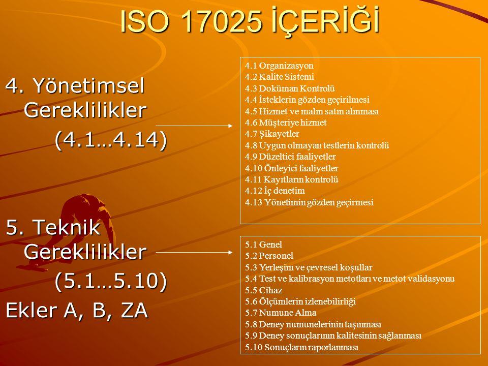ISO 17025 İÇERİĞİ ISO 17025 İÇERİĞİ 4. Yönetimsel Gereklilikler (4.1…4.14) 5. Teknik Gereklilikler (5.1…5.10) Ekler A, B, ZA 4.1 Organizasyon 4.2 Kali