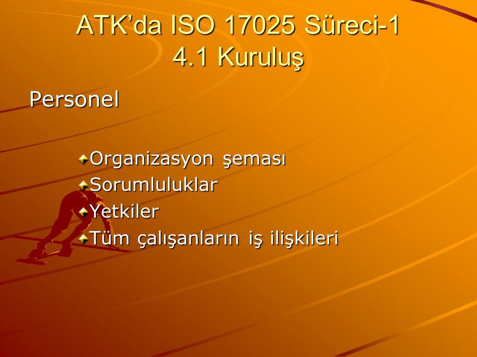 ATK'da ISO 17025 Süreci-1 4.1 Kuruluş Personel Organizasyon şeması SorumluluklarYetkiler Tüm çalışanların iş ilişkileri