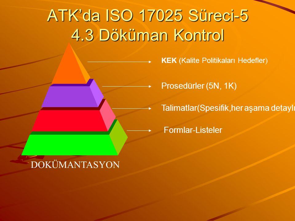 ATK'da ISO 17025 Süreci-5 4.3 Döküman Kontrol DOKÜMANTASYON Formlar-Listeler Talimatlar(Spesifik,her aşama detaylı) Prosedürler (5N, 1K) KEK (Kalite P