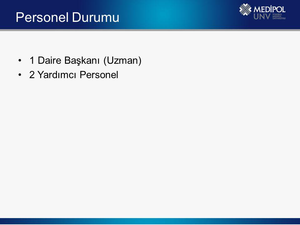 Personel Durumu 1 Daire Başkanı (Uzman) 2 Yardımcı Personel