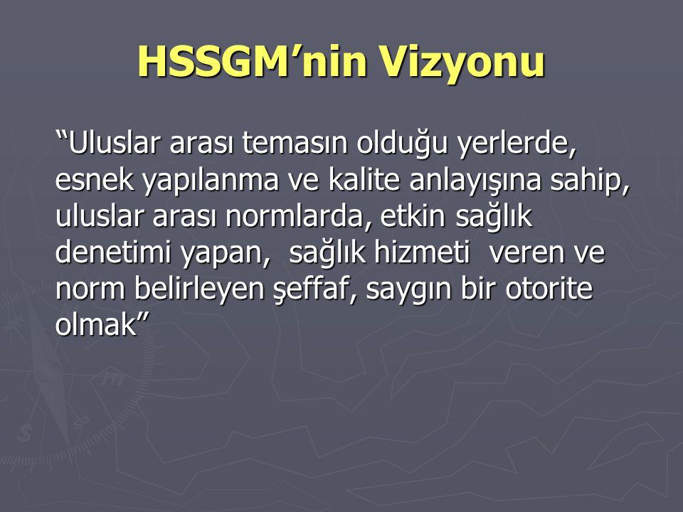 """HSSGM'nin Vizyonu """"Uluslar arası temasın olduğu yerlerde, esnek yapılanma ve kalite anlayışına sahip, uluslar arası normlarda, etkin sağlık denetimi y"""