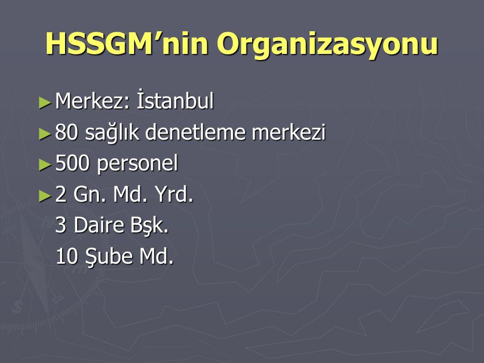 HSSGM'nin Organizasyonu ► Merkez: İstanbul ► 80 sağlık denetleme merkezi ► 500 personel ► 2 Gn. Md. Yrd. 3 Daire Bşk. 10 Şube Md.