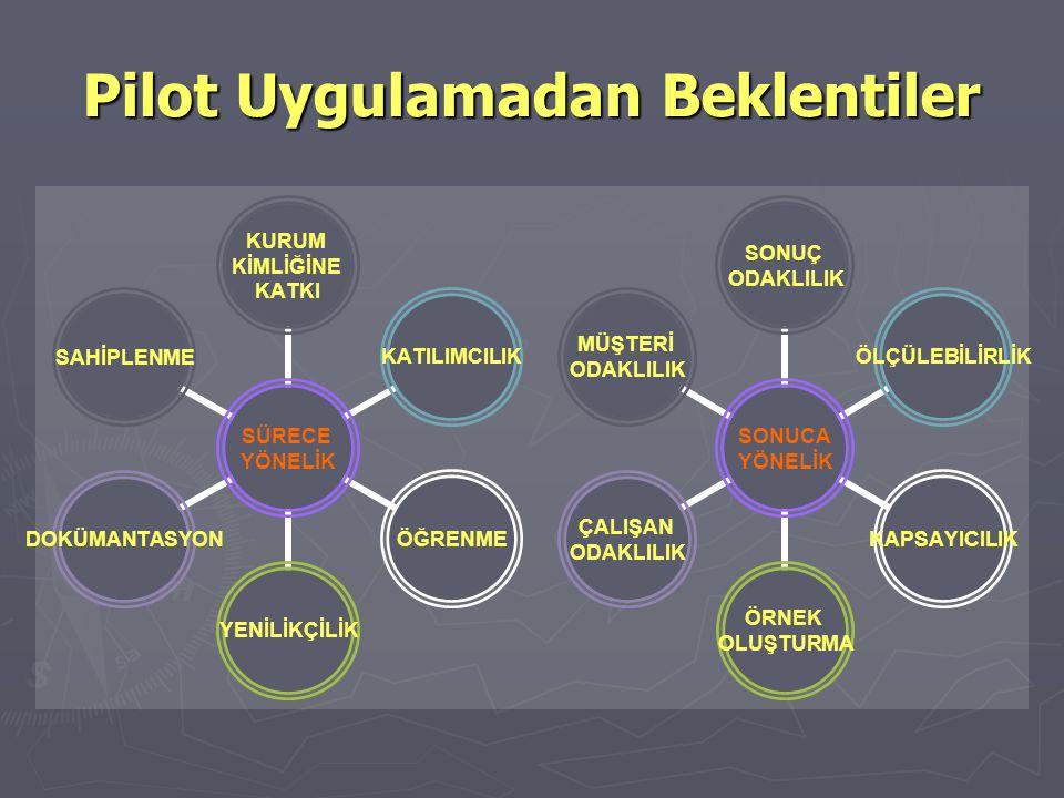 HSSGM'nin Misyonu Ülkemiz ve dünya sağlığının korunmasına katkıda bulunmak amacıyla, uluslararası anlaşmalardan kaynaklanan yetki ve gelirleri kullanarak, Türk boğazları ile hudut ve sahillerde sağlık denetimleri yapmak, uluslar arası geçerliliği olan sertifikaları düzenlemek ve uluslar arası yayılma gösteren bulaşıcı ve salgın hastalıkların ülkemize girmesini ve çıkmasını önlemektir.