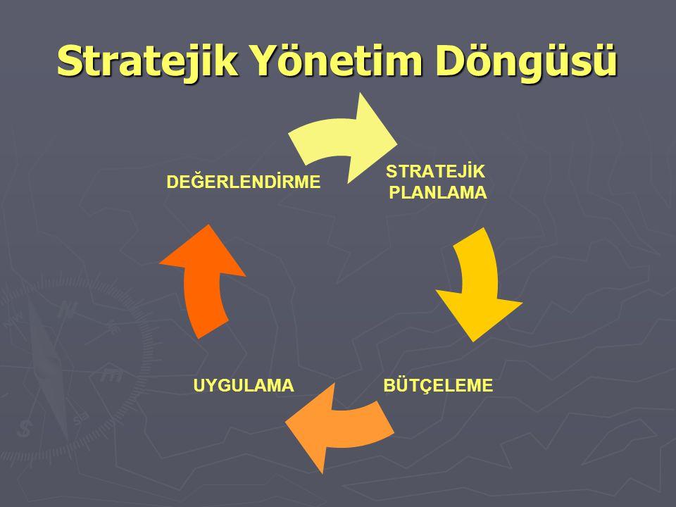 Stratejik Yönetim Döngüsü STRATEJİK PLANLAMA BÜTÇELEMEUYGULAMA DEĞERLENDİRME