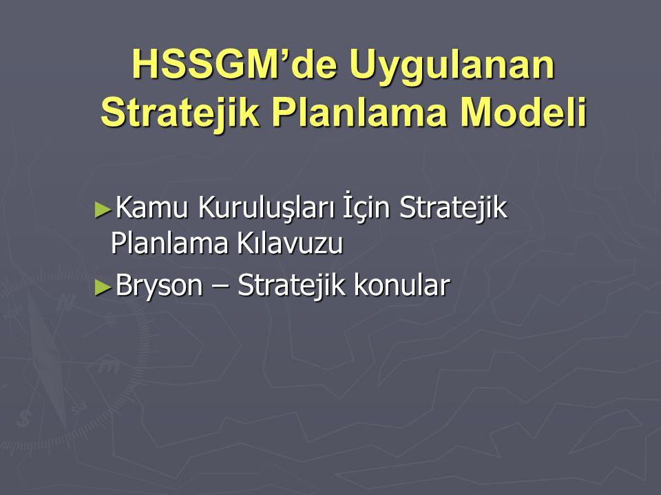 HSSGM'de Uygulanan Stratejik Planlama Modeli 0.Planlamanın Planlanması 0.