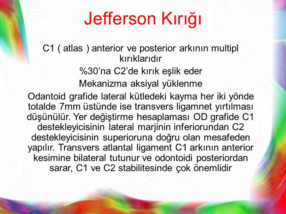 Jefferson Kırığı C1 ( atlas ) anterior ve posterior arkının multipl kırıklarıdır %30'na C2'de kırık eşlik eder Mekanizma aksiyal yüklenme Odantoid gra